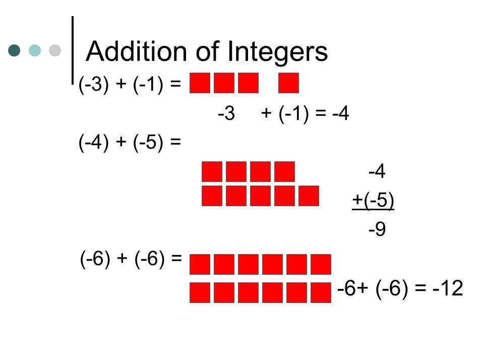 Addition of Integers (-3) + (-1) = -3 + (-1) = -4 (-4) + (-5) = -4