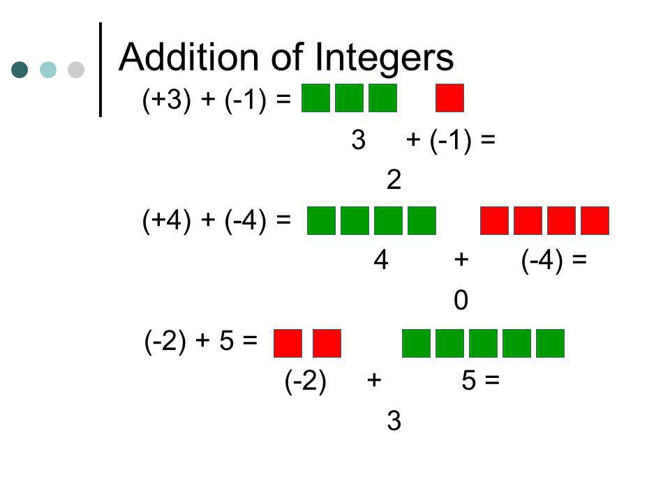 Addition of Integers (+3) + (-1) = 3 + (-1) = 2 (+4) + (-4) =