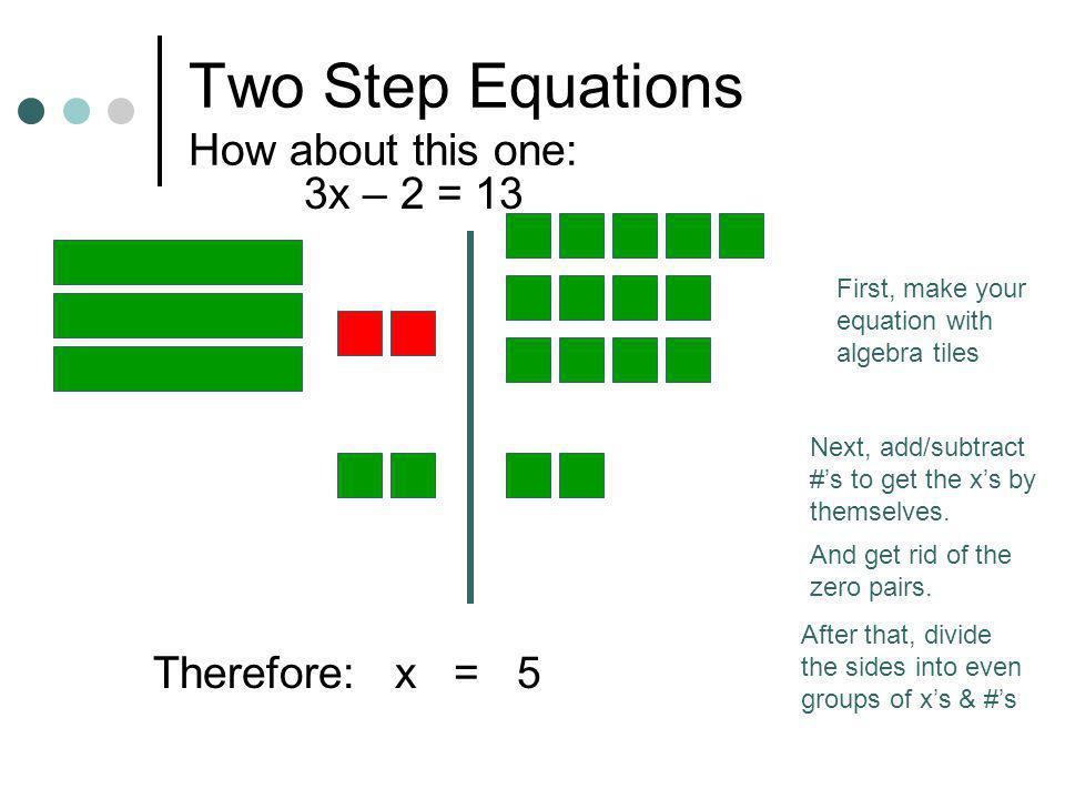 Two Step Equations How about this one: