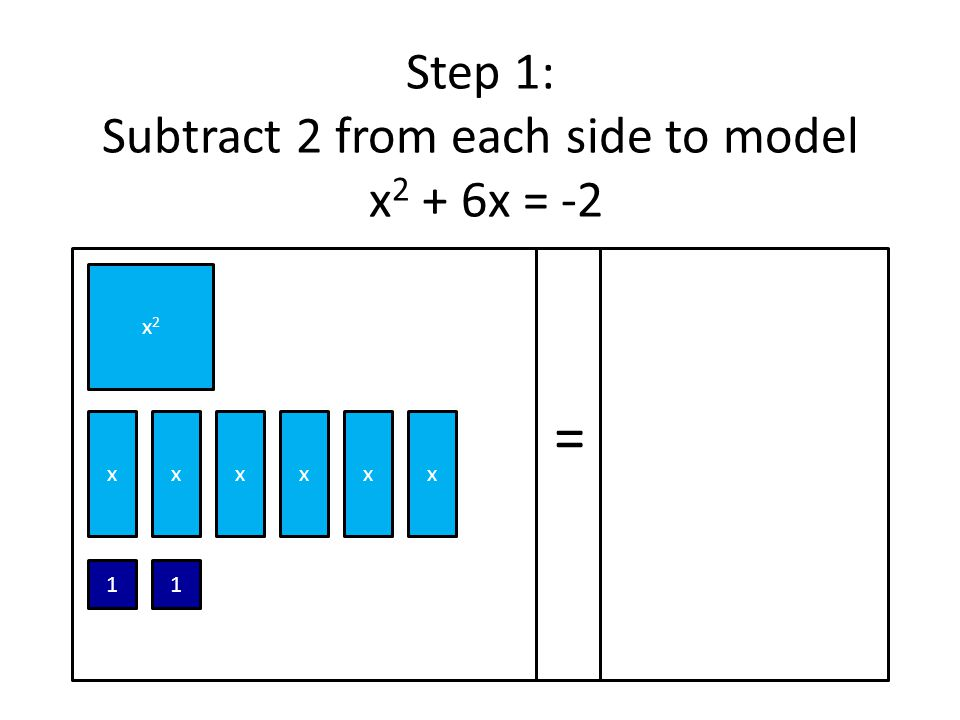 Step 1: Subtract 2 from each side to model x2 + 6x = -2