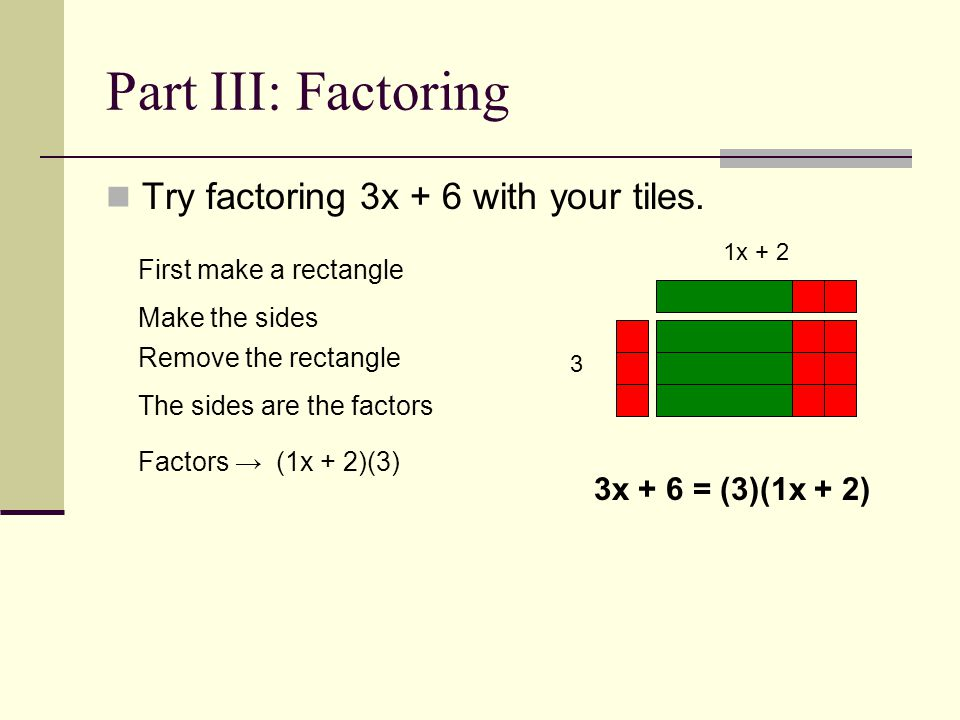 Part III: Factoring Try factoring 3x + 6 with your tiles.