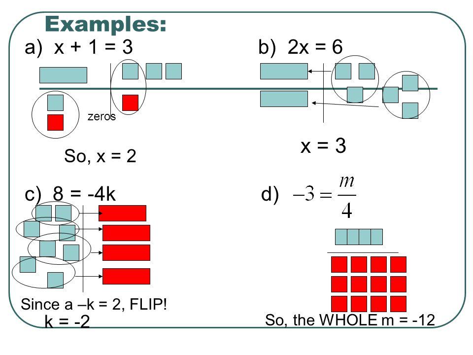 Examples: x = 3 a) x + 1 = 3 b) 2x = 6 c) 8 = -4k d) So, x = 2 k = -2
