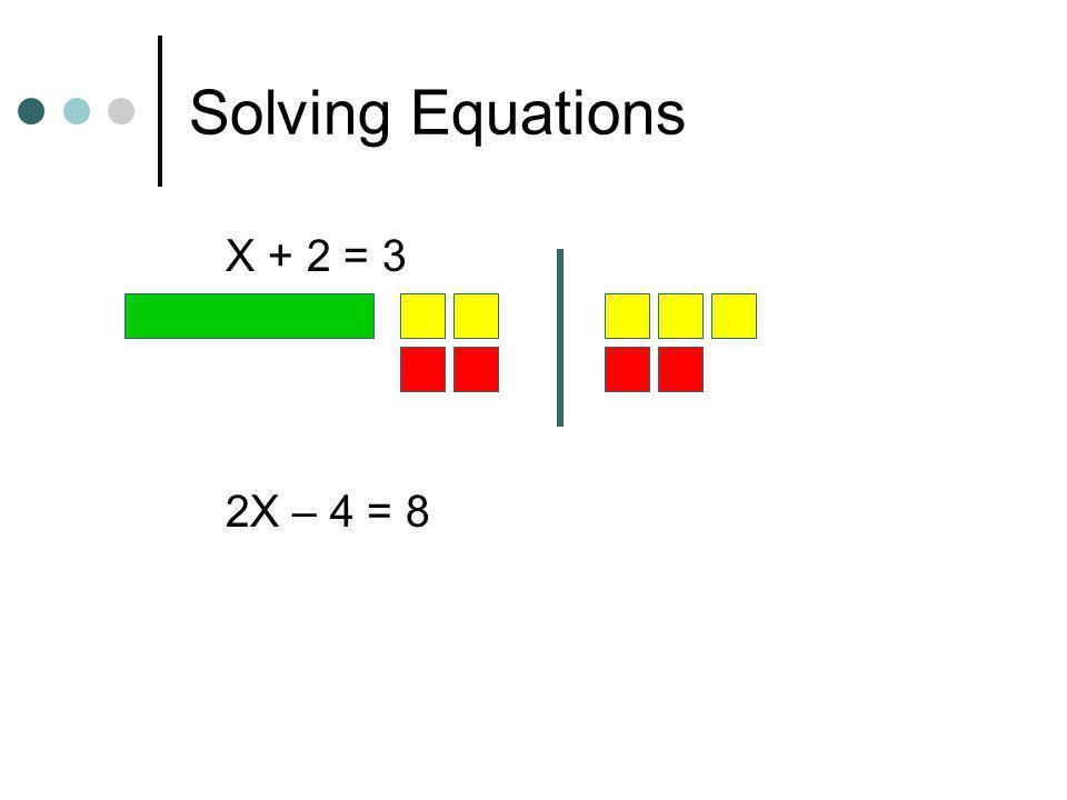 Solving Equations X + 2 = 3 2X – 4 = 8