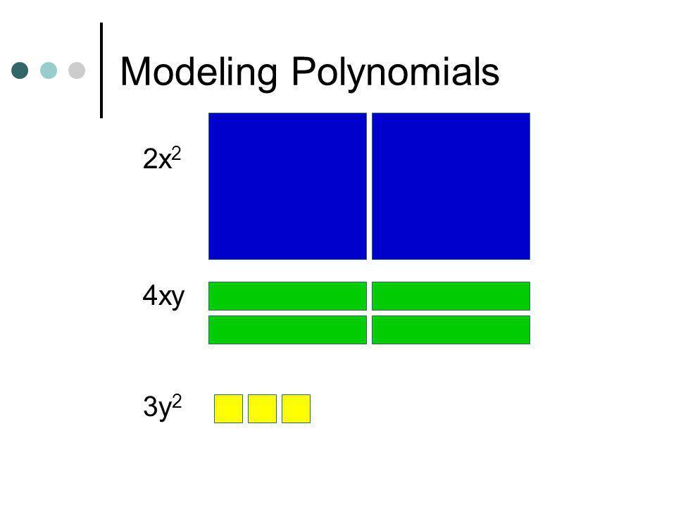 Modeling Polynomials 2x2 4xy 3y2