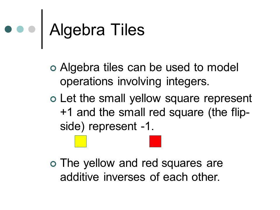 Algebra Tiles Algebra tiles can be used to model operations involving integers.