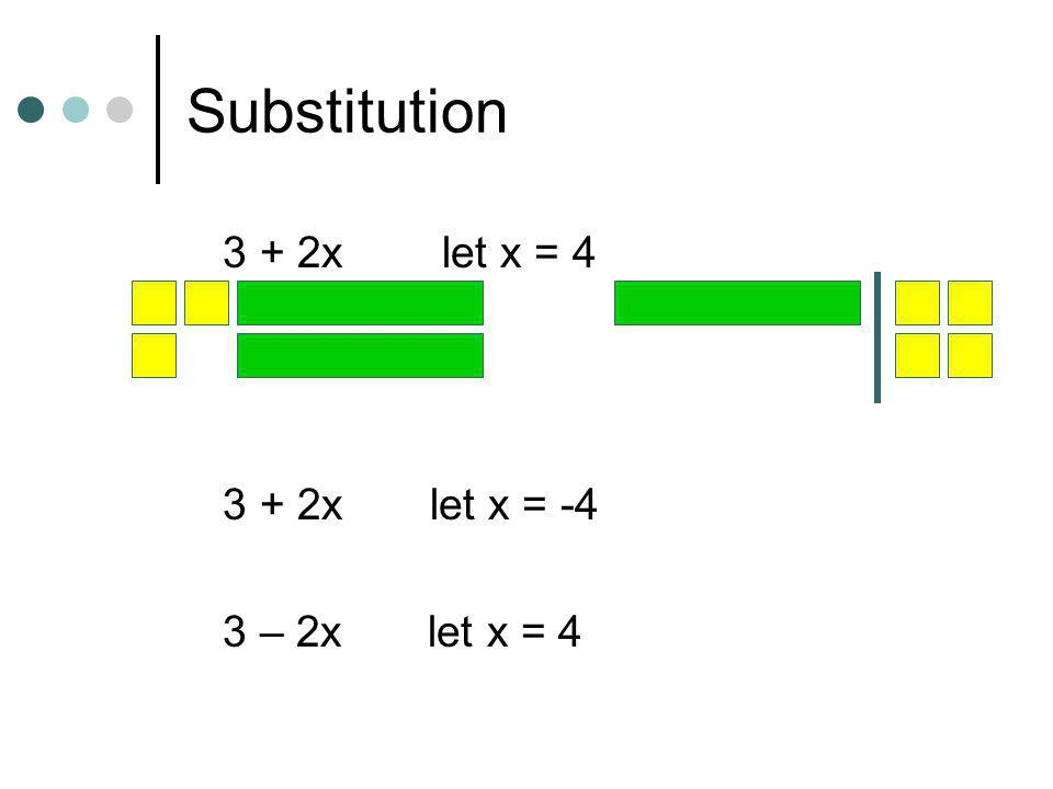 Substitution 3 + 2x let x = 4 3 + 2x let x = -4 3 – 2x let x = 4