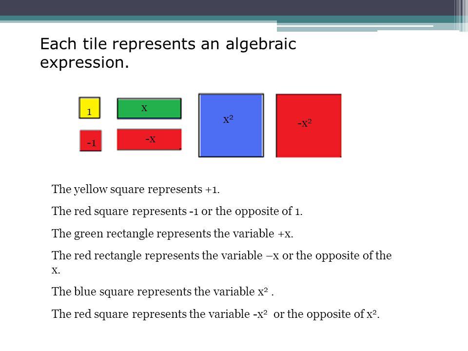 Each tile represents an algebraic expression.