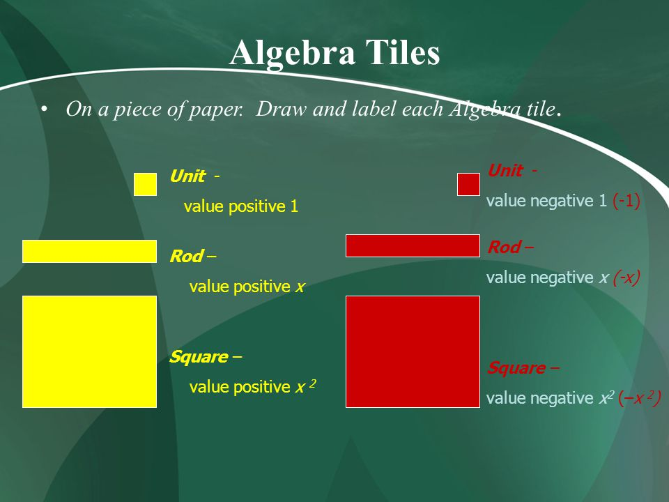 Algebra Tiles On a piece of paper. Draw and label each Algebra tile.