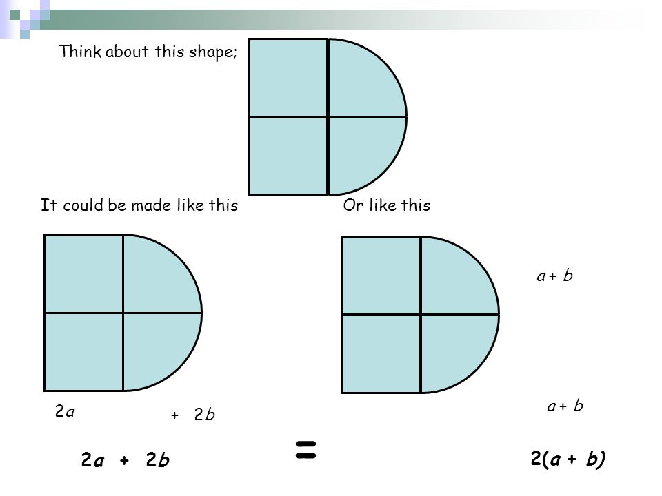 = 2a + 2b 2(a + b) Think about this shape; It could be made like this