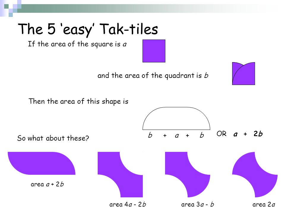 The 5 'easy' Tak-tiles If the area of the square is a