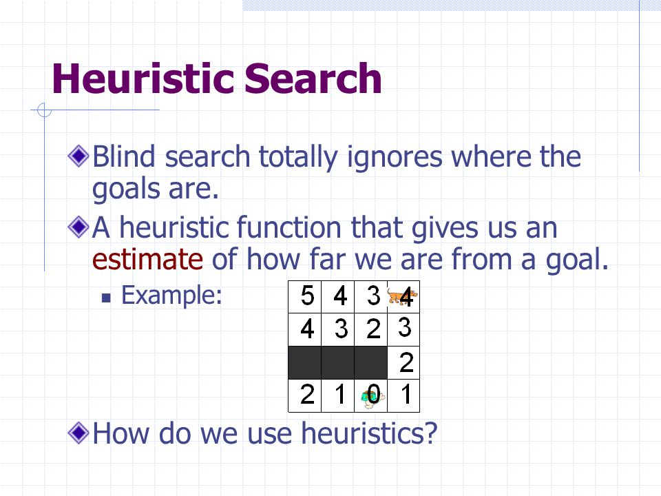 Heuristic Search Blind search totally ignores where the goals are.