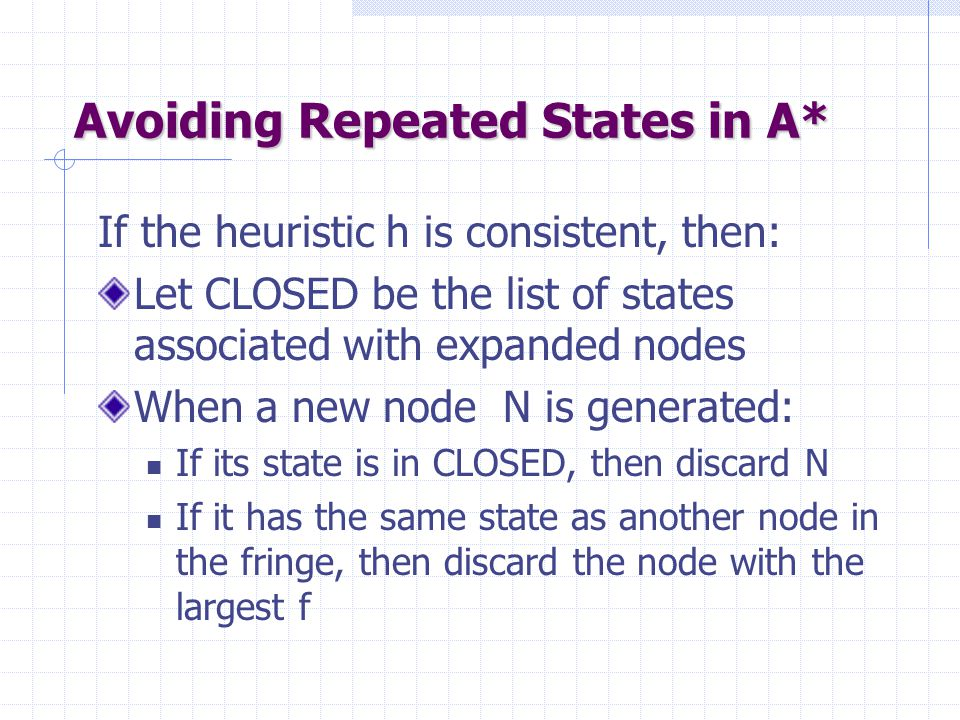 Avoiding Repeated States in A*