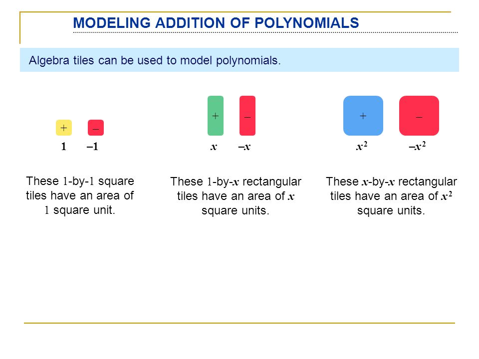 MODELING ADDITION OF POLYNOMIALS