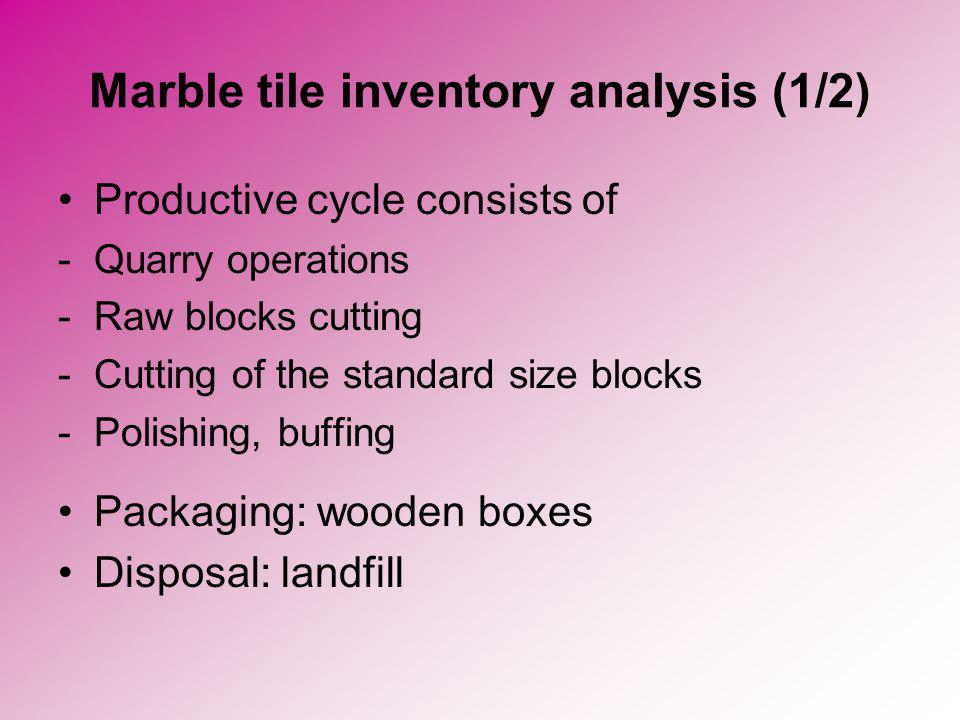 Marble tile inventory analysis (1/2)