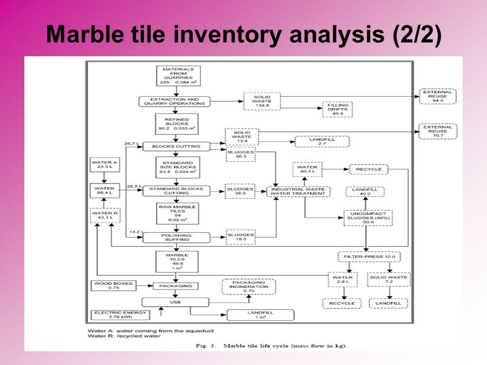 Marble tile inventory analysis (2/2)