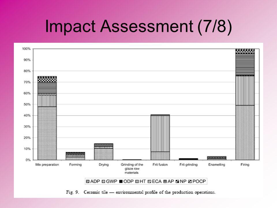 Impact Assessment (7/8)