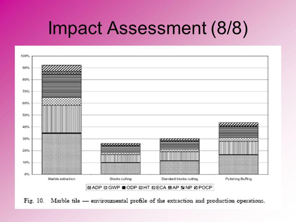 Impact Assessment (8/8)