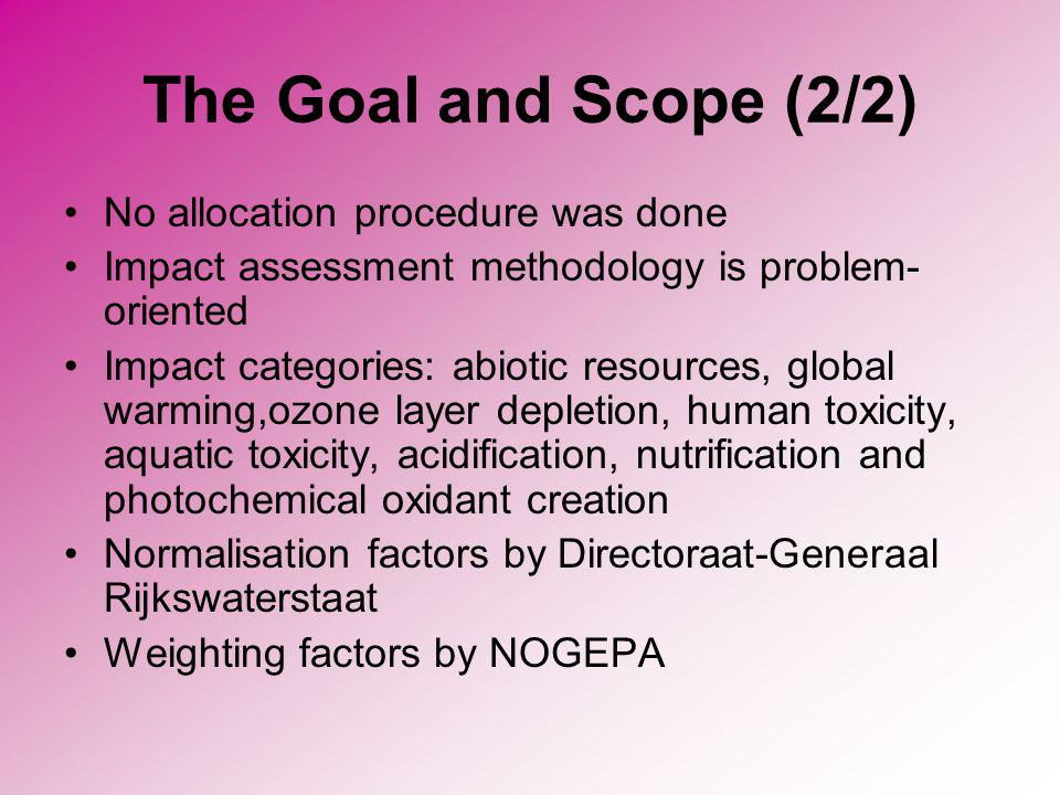 The Goal and Scope (2/2) No allocation procedure was done