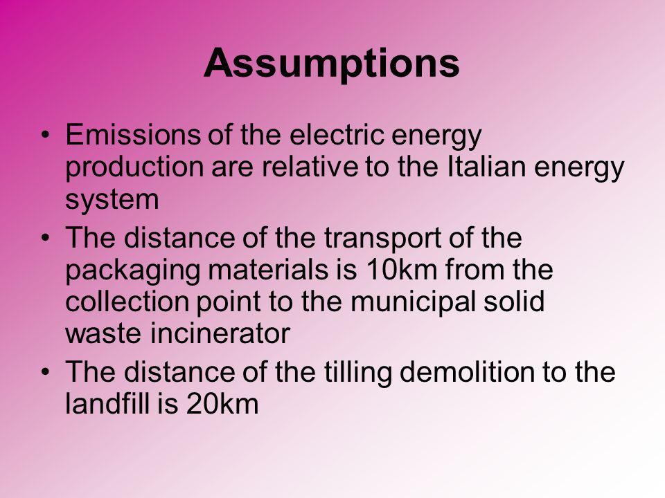 Assumptions Emissions of the electric energy production are relative to the Italian energy system.