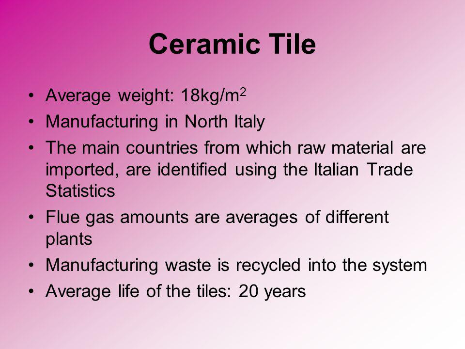 Ceramic Tile Average weight: 18kg/m2 Manufacturing in North Italy