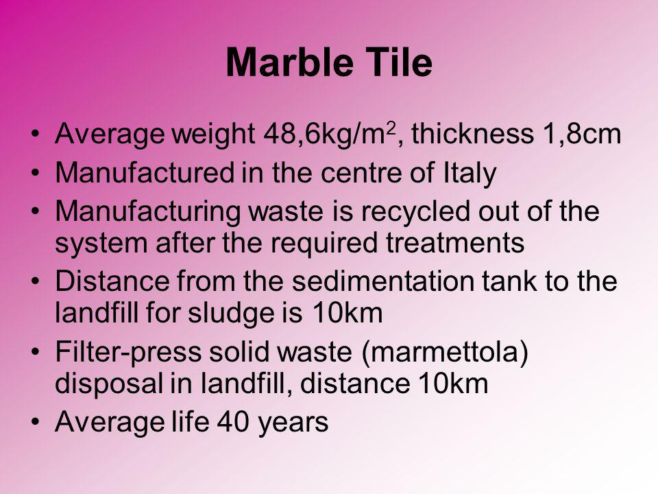 Marble Tile Average weight 48,6kg/m2, thickness 1,8cm
