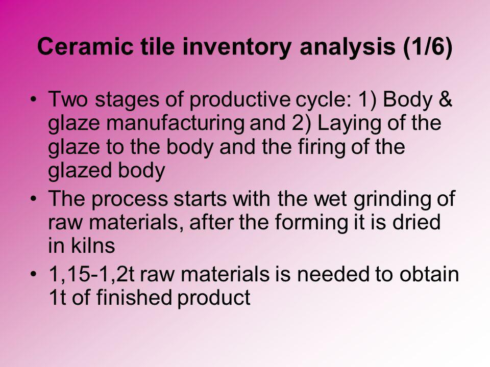 Ceramic tile inventory analysis (1/6)