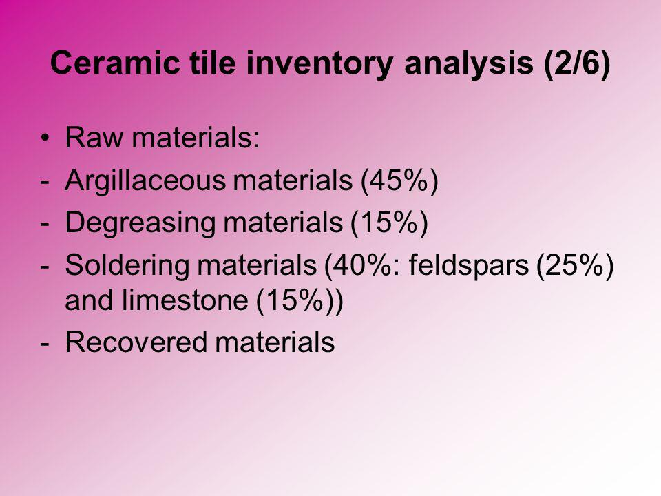 Ceramic tile inventory analysis (2/6)