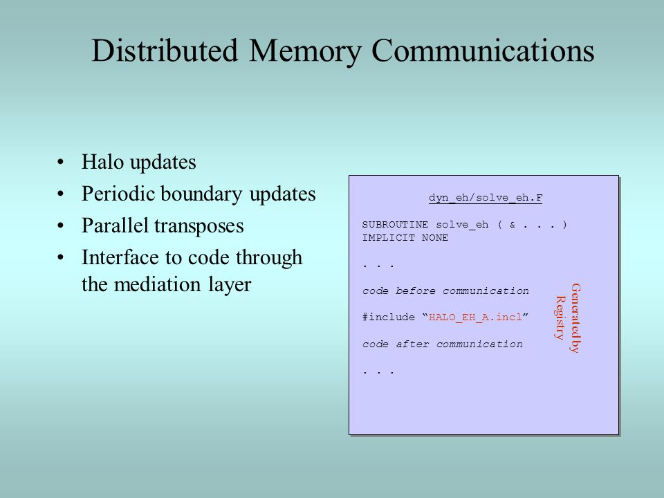 Distributed Memory Communications