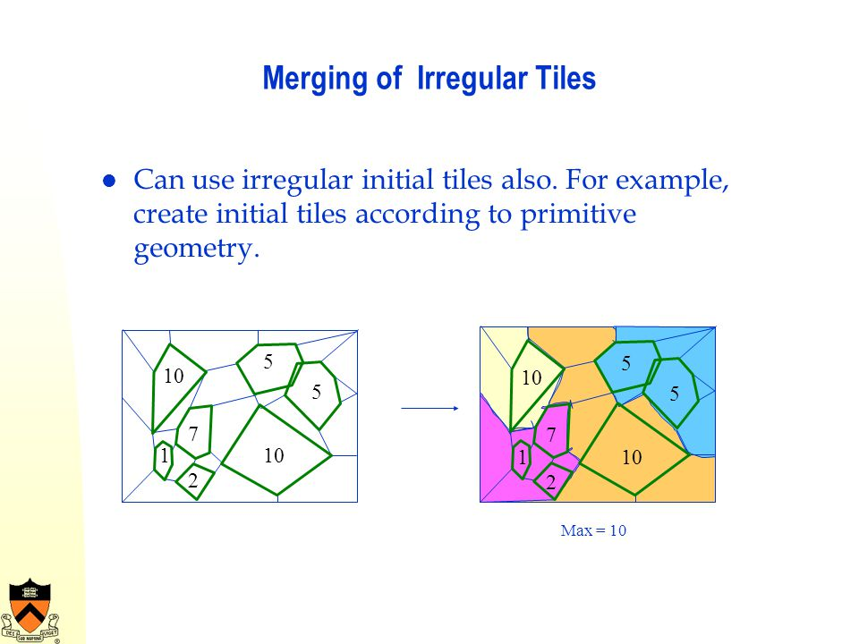 Merging of Irregular Tiles