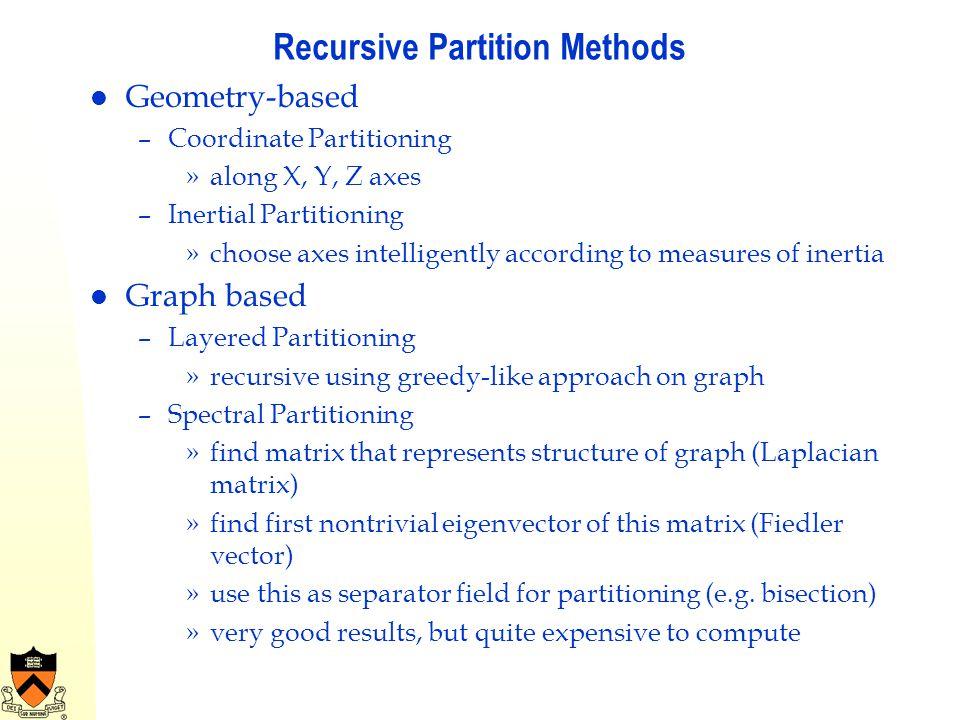 Recursive Partition Methods
