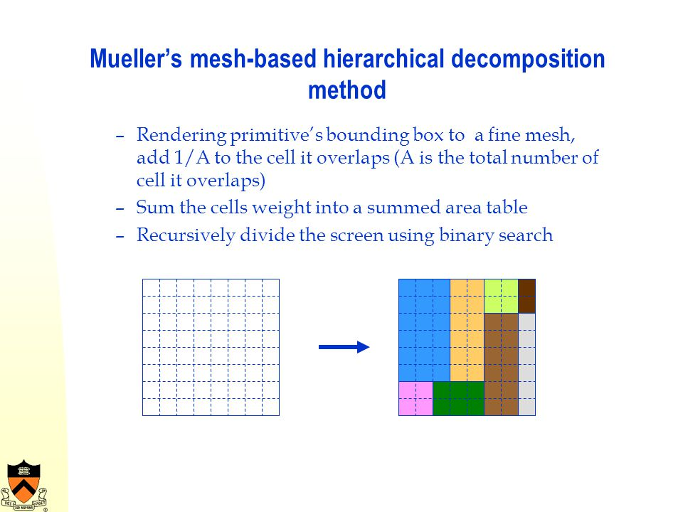 Mueller's mesh-based hierarchical decomposition method
