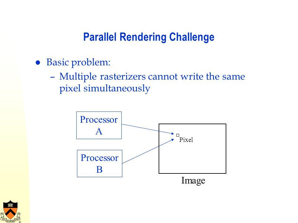 Parallel Rendering Challenge