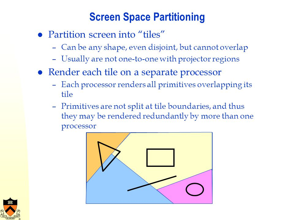 Screen Space Partitioning