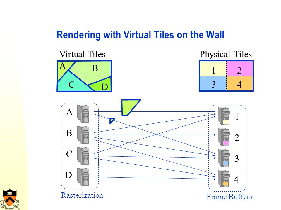 Rendering with Virtual Tiles on the Wall