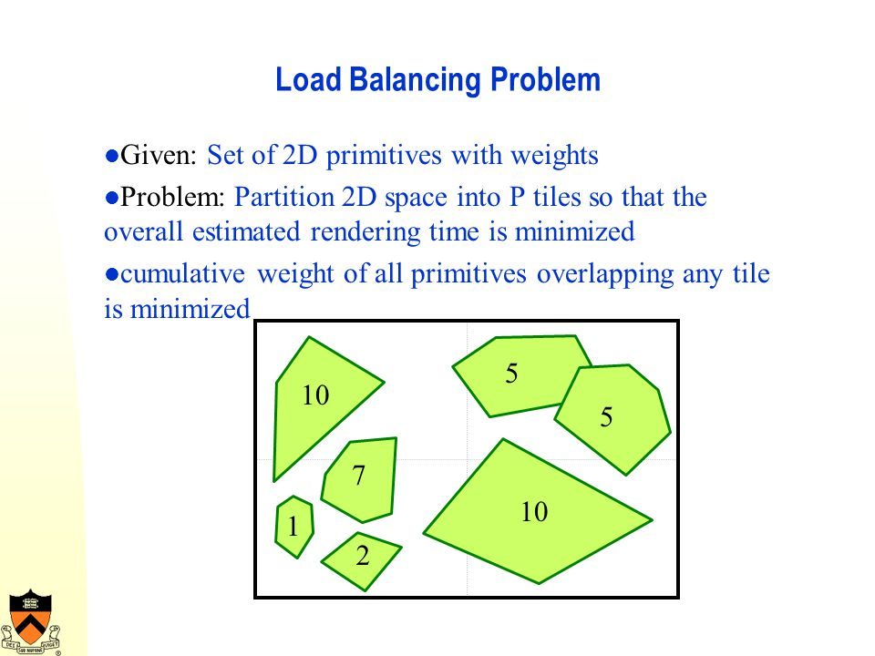 Load Balancing Problem