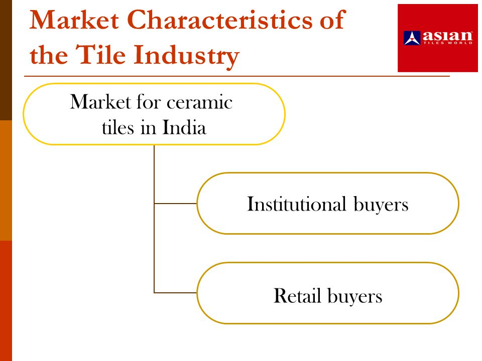 Market Characteristics of the Tile Industry