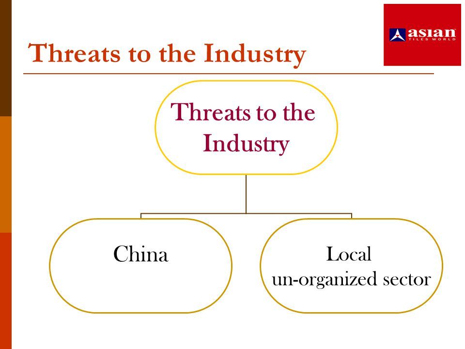 Threats to the Industry