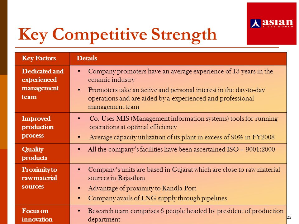 Key Competitive Strength