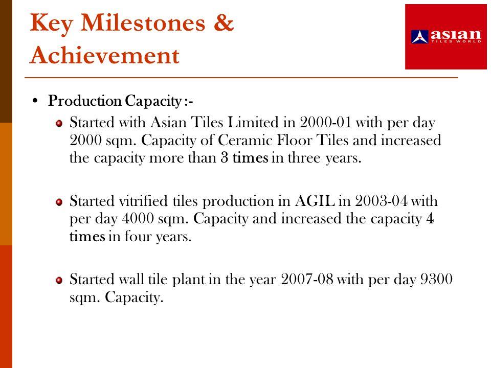 Key Milestones & Achievement