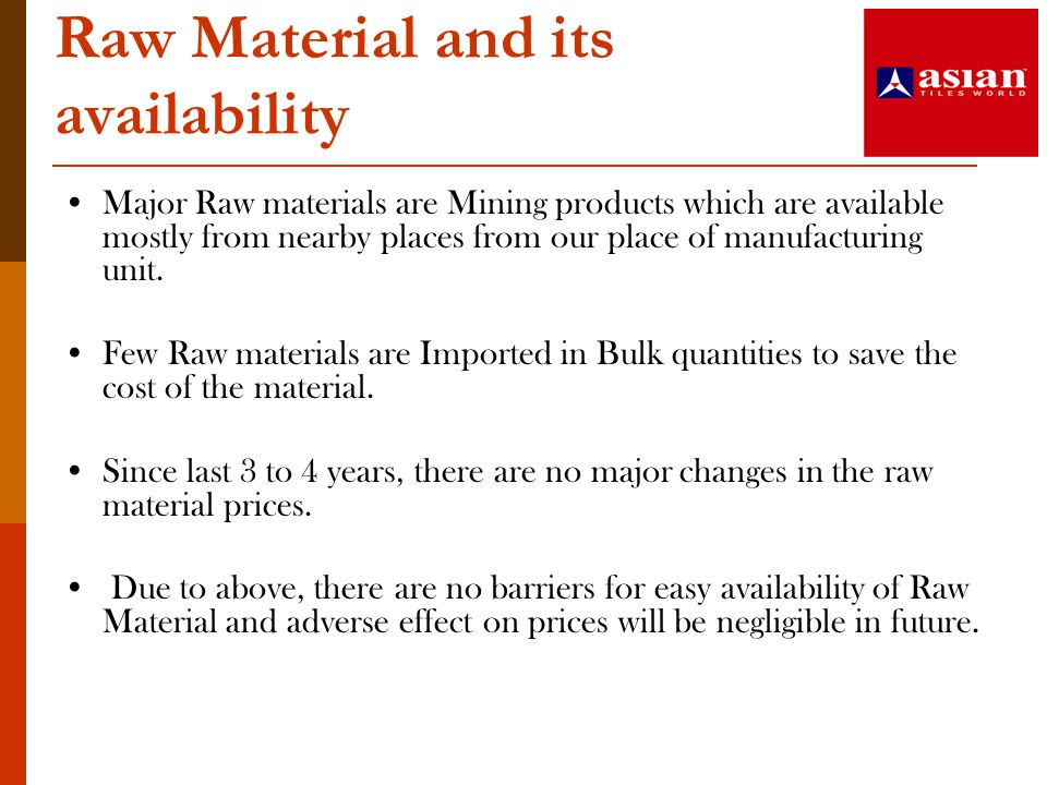 Raw Material and its availability