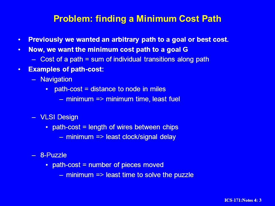 Problem: finding a Minimum Cost Path