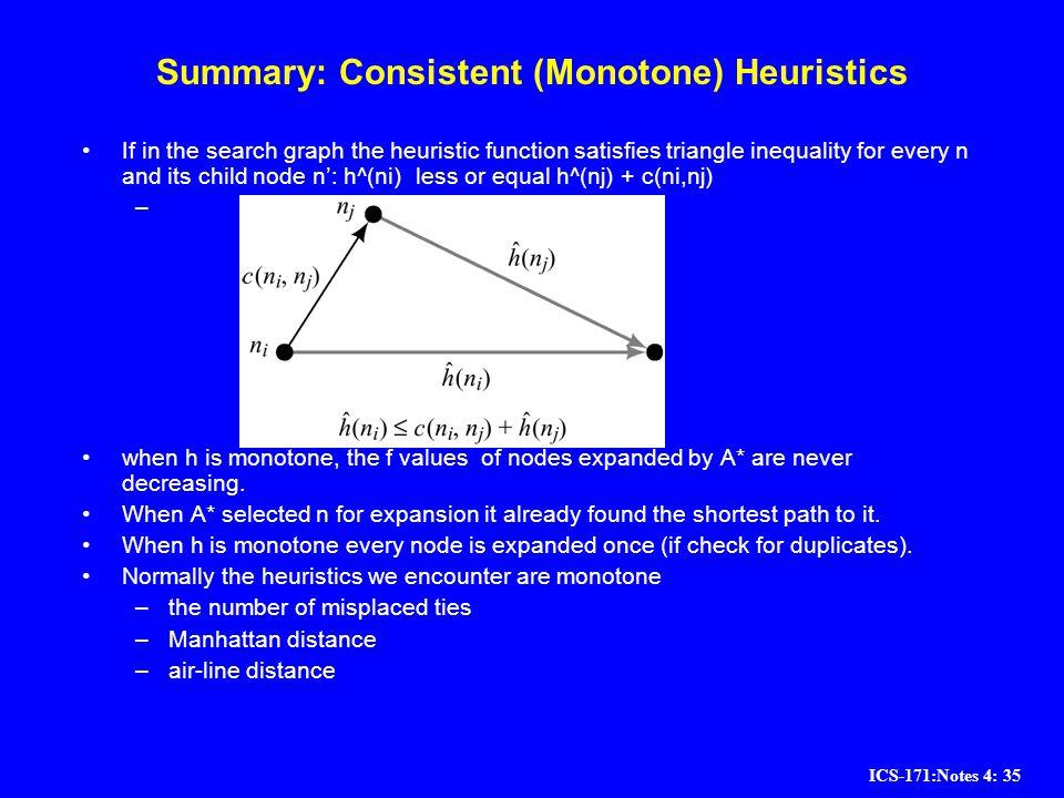 Summary: Consistent (Monotone) Heuristics