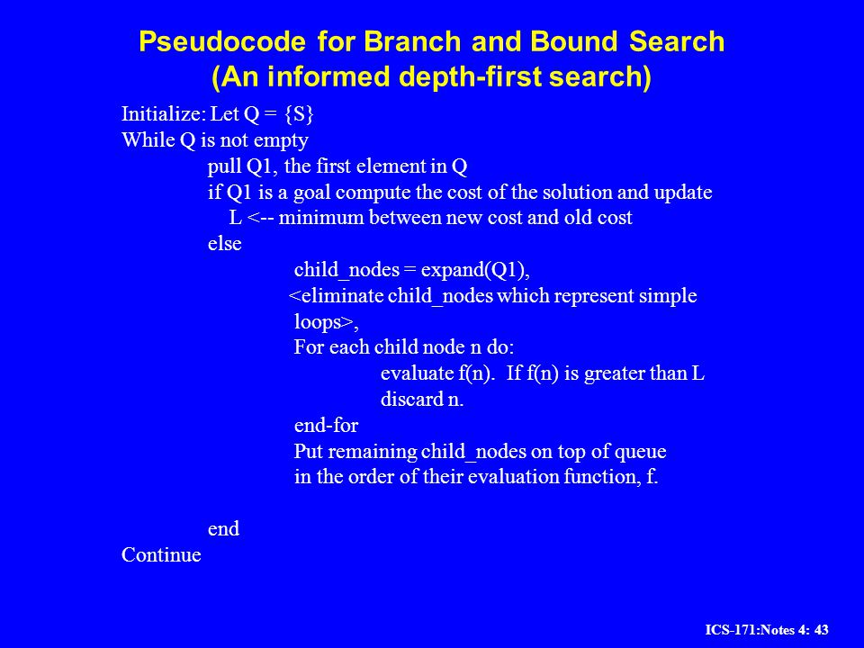 Pseudocode for Branch and Bound Search (An informed depth-first search)