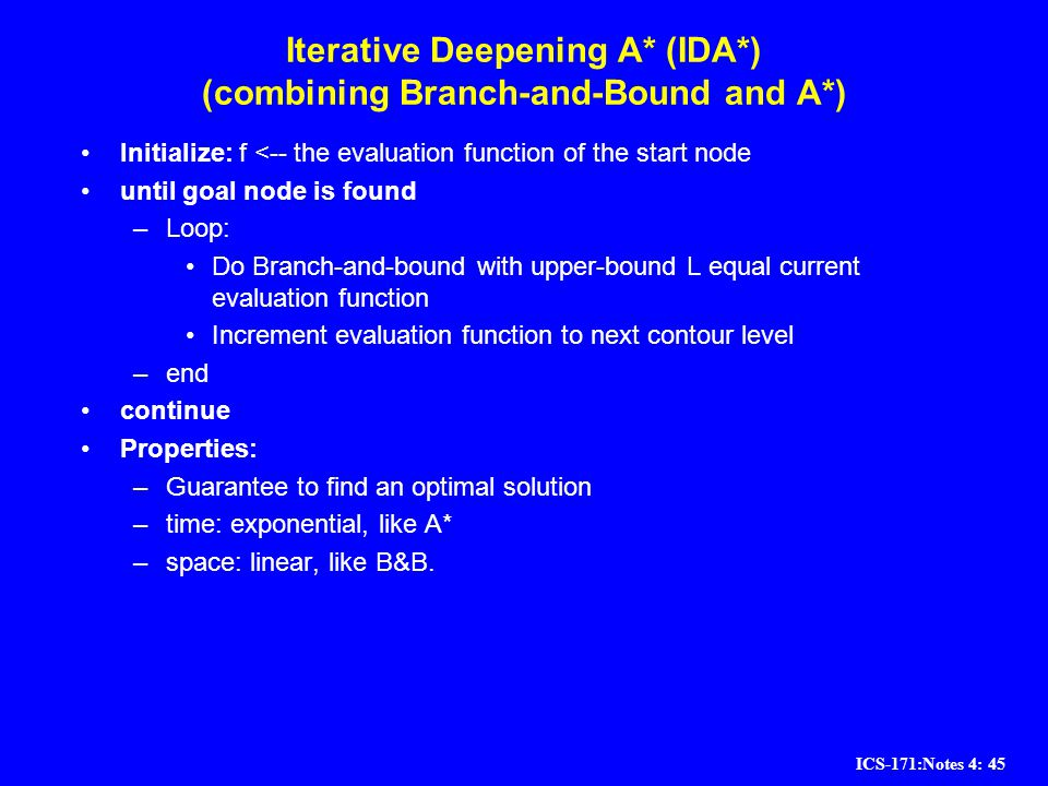 Iterative Deepening A* (IDA*) (combining Branch-and-Bound and A*)