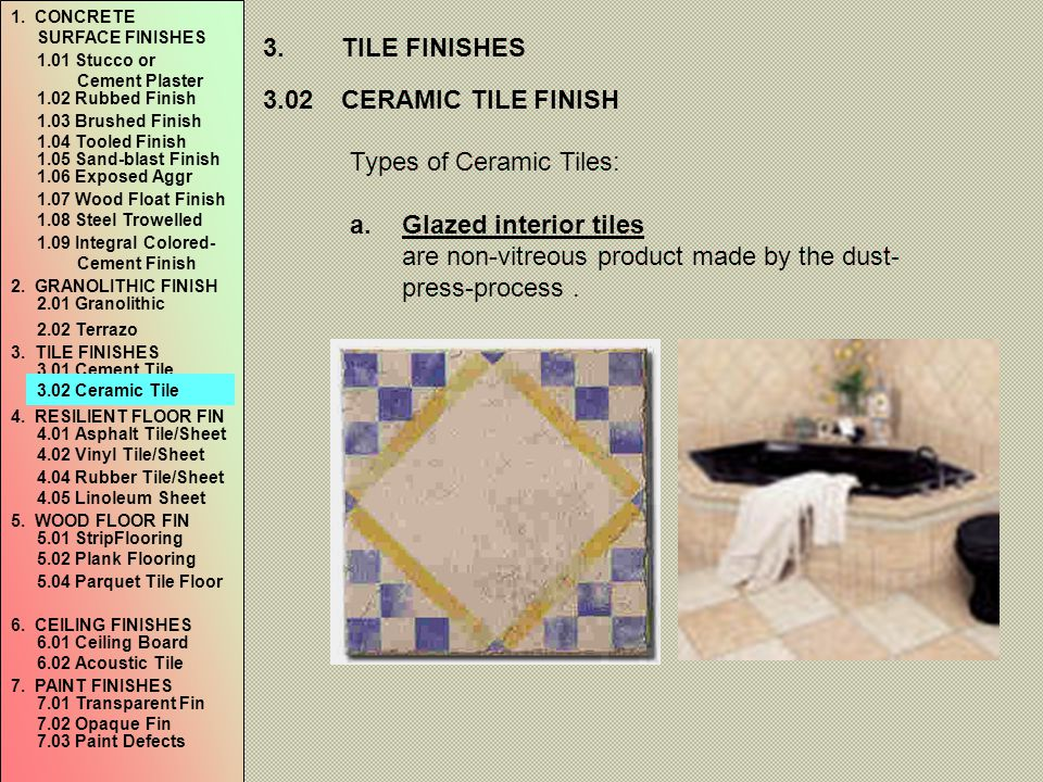 Types of Ceramic Tiles: Glazed interior tiles