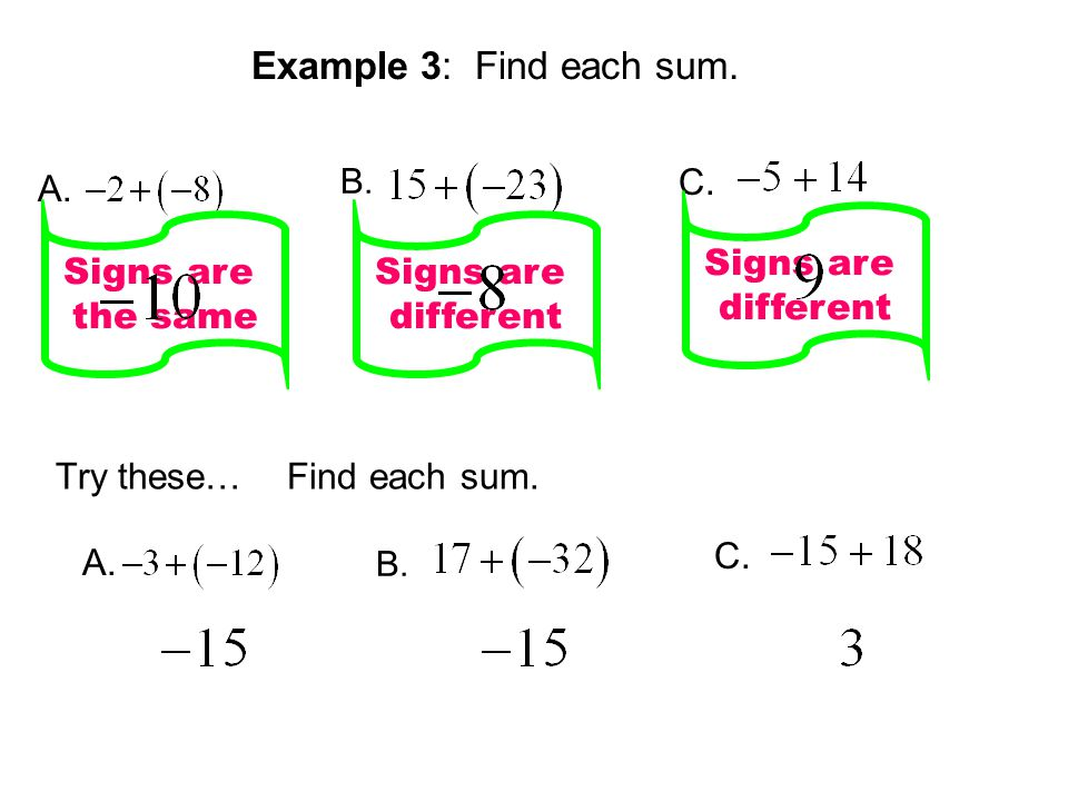 Example 3: Find each sum. A. Signs are different Signs are the same