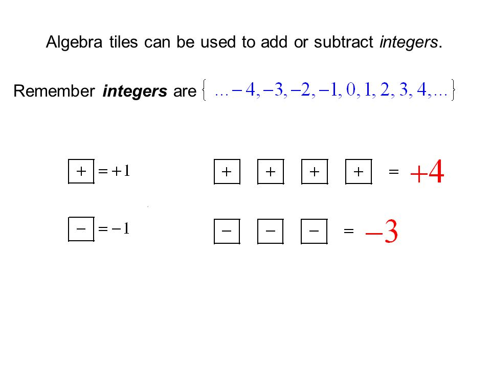 Algebra tiles can be used to add or subtract integers.