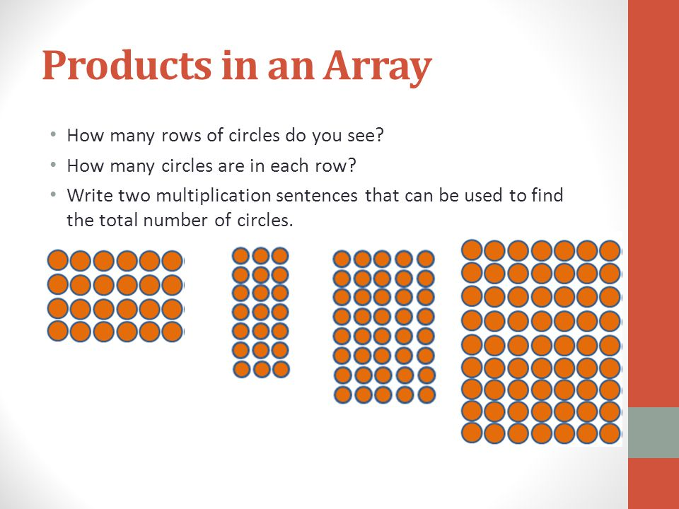 Products in an Array How many rows of circles do you see