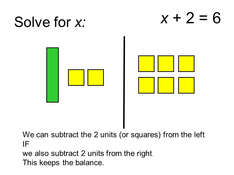 Solve for x: x + 2 = 6. We can subtract the 2 units (or squares) from the left. IF. we also subtract 2 units from the right.