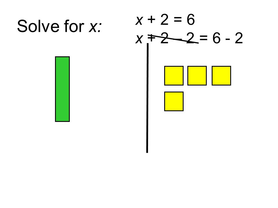 Solve for x: x + 2 = 6 x + 2 – 2 = 6 - 2